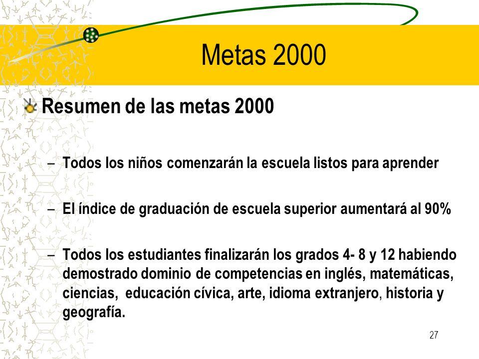 27 Metas 2000 Resumen de las metas 2000 – Todos los niños comenzarán la escuela listos para aprender – El índice de graduación de escuela superior aum