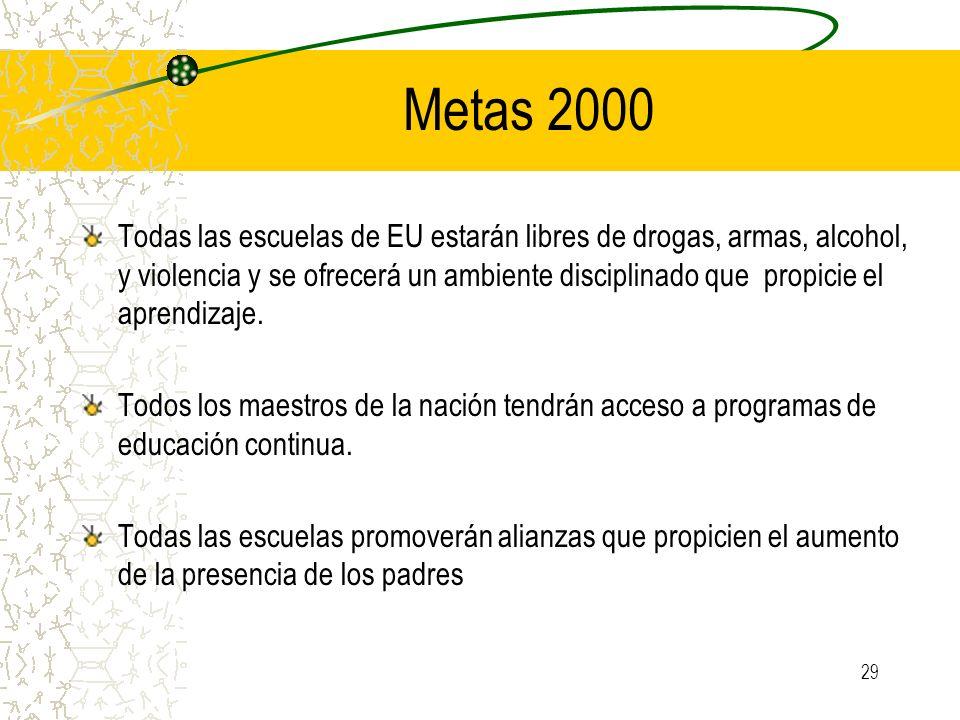 29 Metas 2000 Todas las escuelas de EU estarán libres de drogas, armas, alcohol, y violencia y se ofrecerá un ambiente disciplinado que propicie el ap
