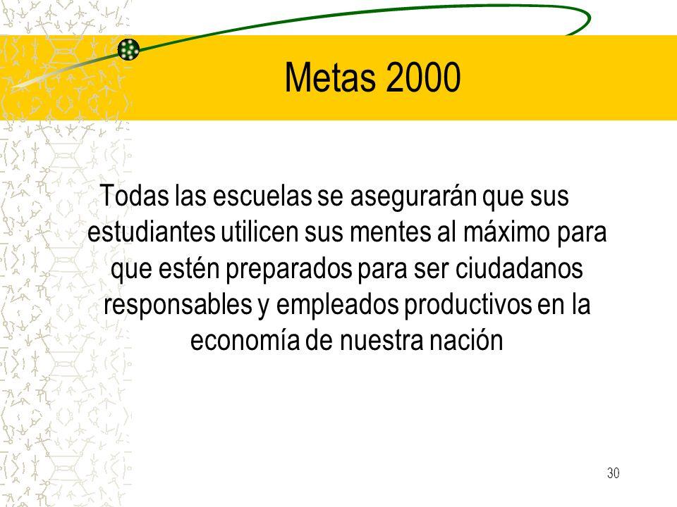 30 Metas 2000 Todas las escuelas se asegurarán que sus estudiantes utilicen sus mentes al máximo para que estén preparados para ser ciudadanos respons