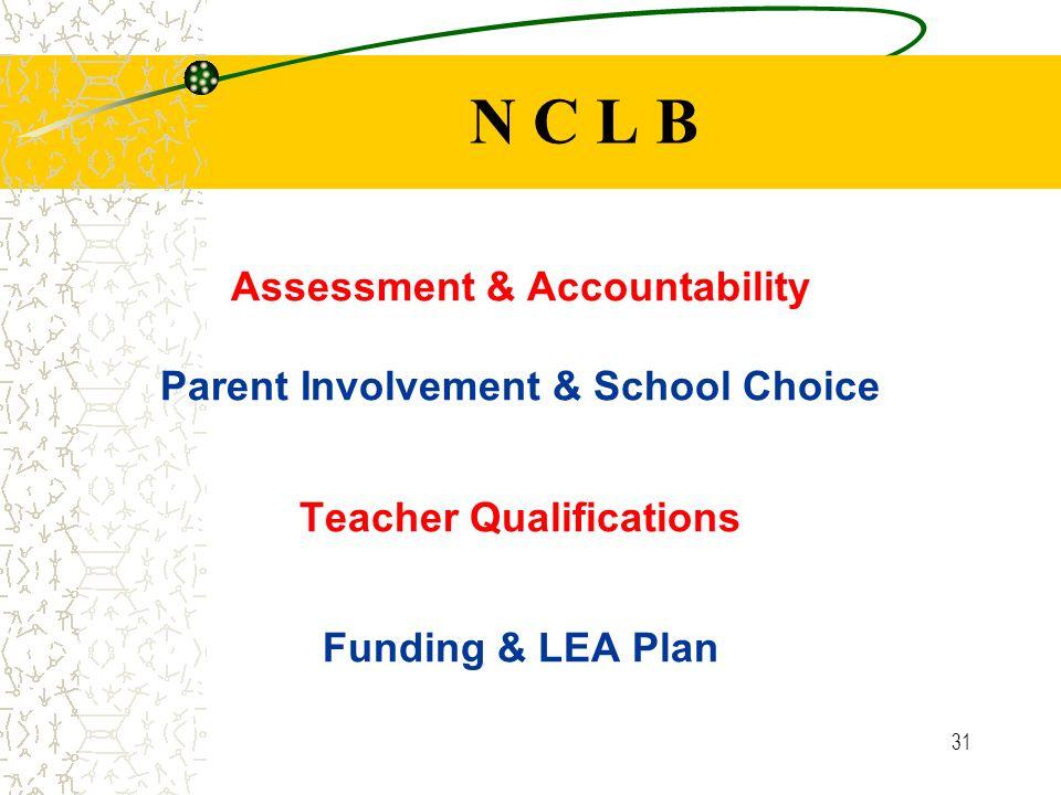 31 N C L B Assessment & Accountability Parent Involvement & School Choice Teacher Qualifications Funding & LEA Plan