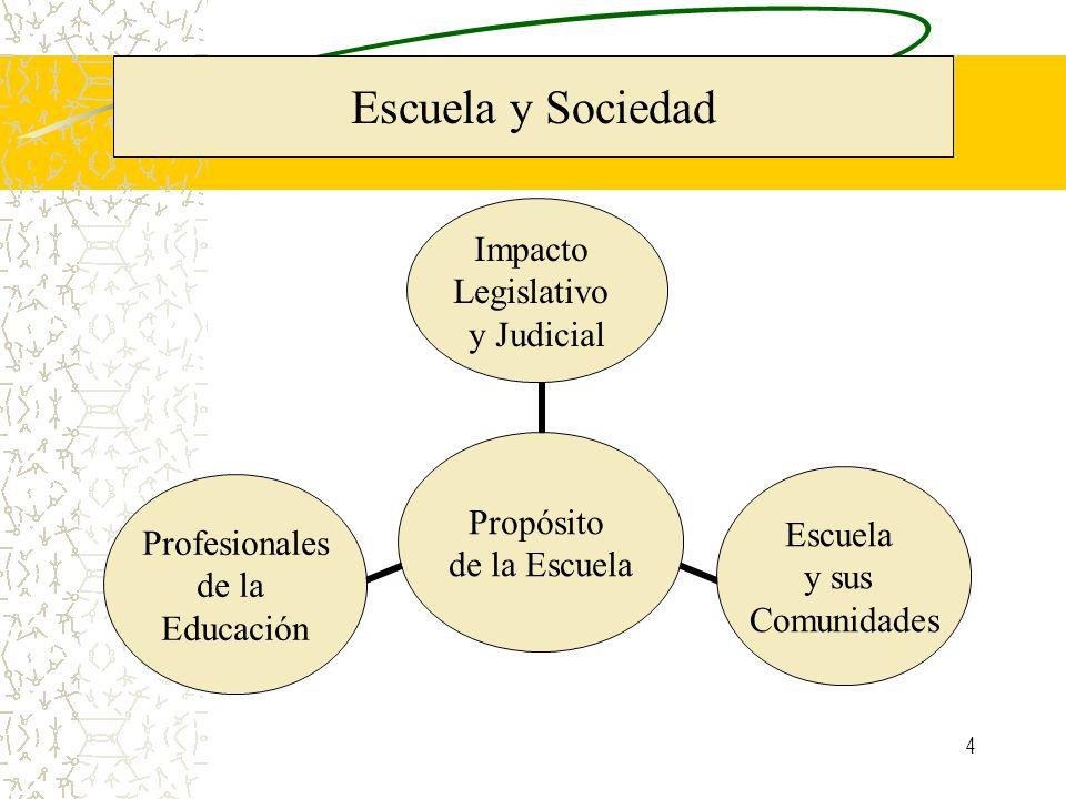 4 Propósito de la Escuela Impacto Legislativo y Judicial Escuela y sus Comunidades Profesionales de la Educación Escuela y Sociedad