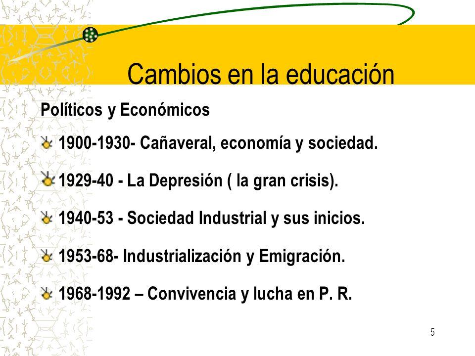 5 Cambios en la educación Políticos y Económicos 1900-1930- Cañaveral, economía y sociedad. 1929-40 - La Depresión ( la gran crisis). 1940-53 - Socied