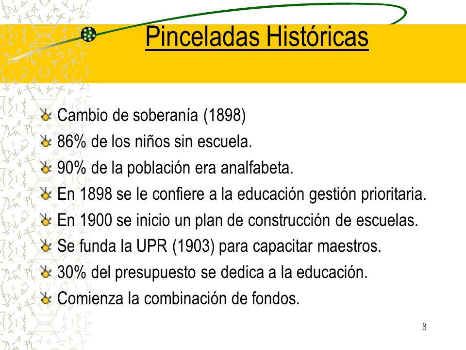 8 Pinceladas Históricas Cambio de soberanía (1898) 86% de los niños sin escuela. 90% de la población era analfabeta. En 1898 se le confiere a la educa