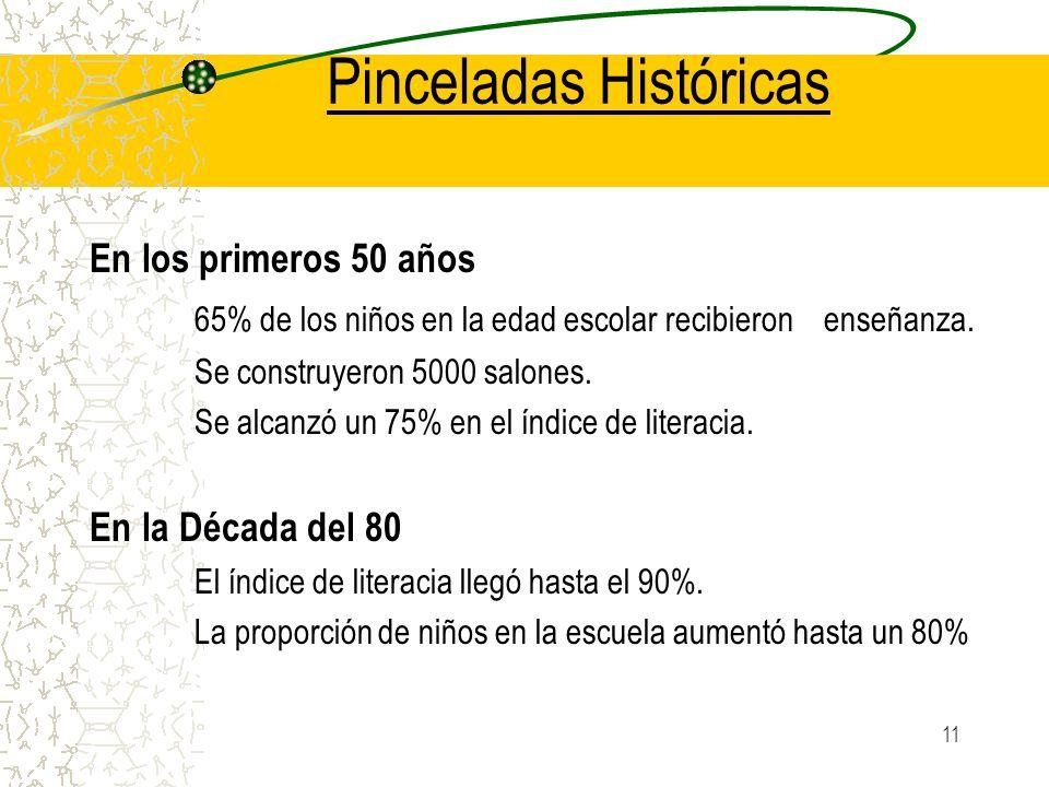 11 Pinceladas Históricas En los primeros 50 años 65% de los niños en la edad escolar recibieron enseñanza. Se construyeron 5000 salones. Se alcanzó un