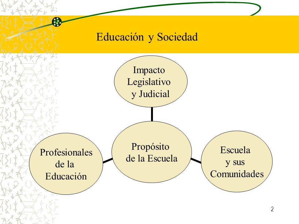 2 Propósito de la Escuela Impacto Legislativo y Judicial Escuela y sus Comunidades Profesionales de la Educación Educación y Sociedad