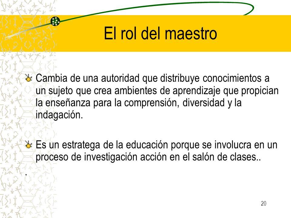 20 El rol del maestro Cambia de una autoridad que distribuye conocimientos a un sujeto que crea ambientes de aprendizaje que propician la enseñanza pa