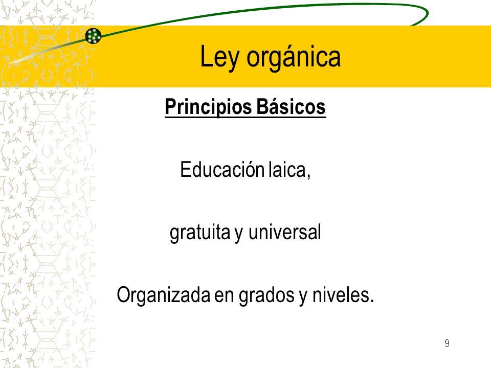 9 Ley orgánica Principios Básicos Educación laica, gratuita y universal Organizada en grados y niveles.