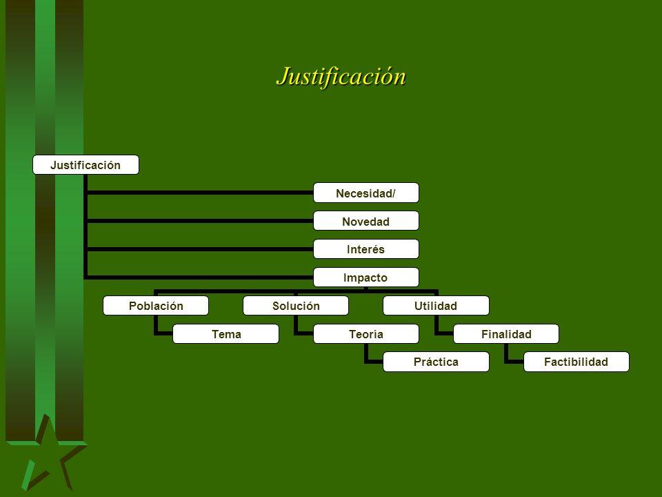 Justificación Justificación Necesidad/ Novedad Interés Impacto Población Tema Solución Teoría Práctica Utilidad Finalidad Factibilidad