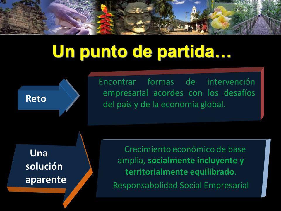Un punto de partida… Crecimiento económico de base amplia, socialmente incluyente y territorialmente equilibrado. Responsabolidad Social Empresarial R