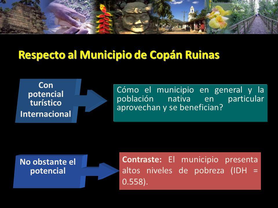 Respecto al Municipio de Copán Ruinas Con potencial turístico Internacional Cómo el municipio en general y la población nativa en particular aprovecha