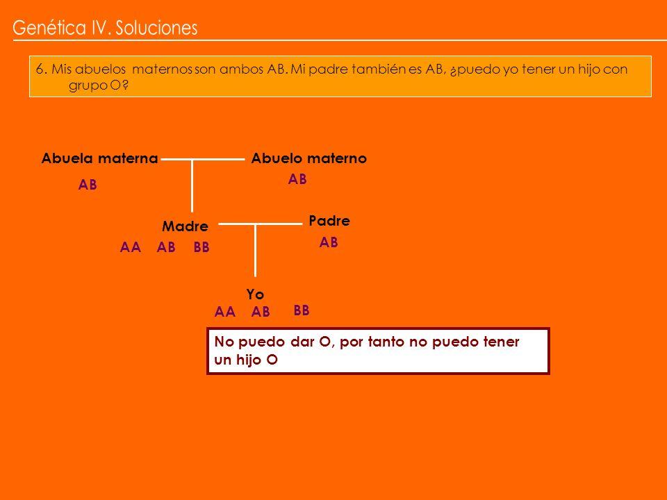 6. Mis abuelos maternos son ambos AB. Mi padre también es AB, ¿puedo yo tener un hijo con grupo O? AB Abuela maternaAbuelo materno Madre Padre AB AA Y