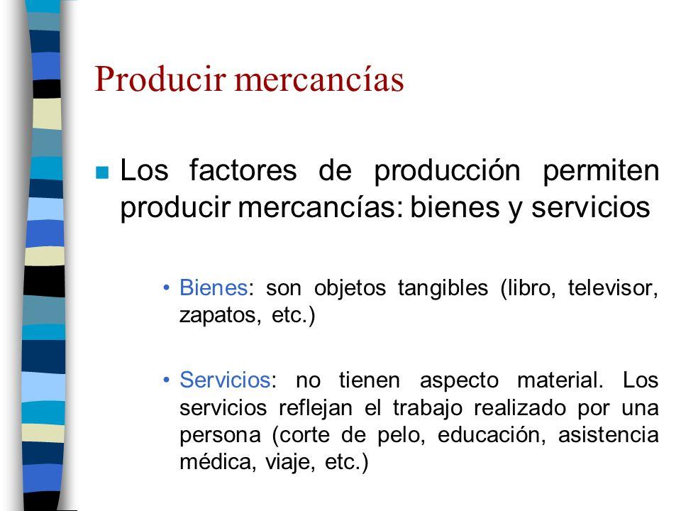 Producir mercancías n Los factores de producción permiten producir mercancías: bienes y servicios Bienes: son objetos tangibles (libro, televisor, zapatos, etc.) Servicios: no tienen aspecto material.