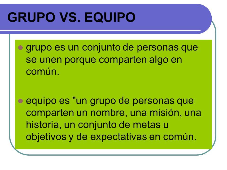 GRUPO VS. EQUIPO grupo es un conjunto de personas que se unen porque comparten algo en común. equipo es