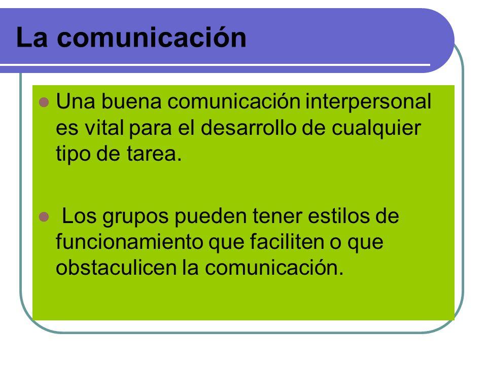 La comunicación Una buena comunicación interpersonal es vital para el desarrollo de cualquier tipo de tarea. Los grupos pueden tener estilos de funcio