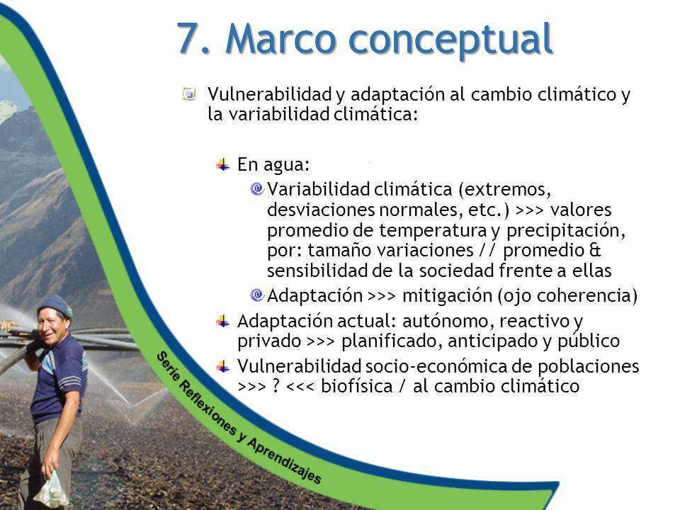 7. Marco conceptual Vulnerabilidad y adaptación al cambio climático y la variabilidad climática: En agua: Variabilidad climática (extremos, desviacion