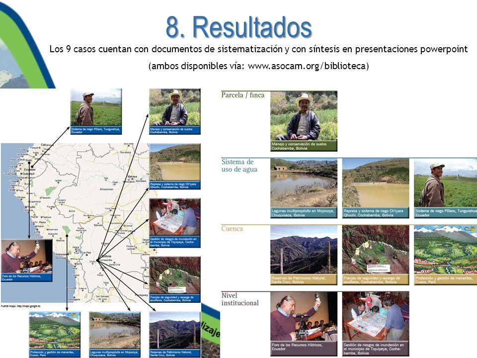 8. Resultados Los 9 casos cuentan con documentos de sistematización y con síntesis en presentaciones powerpoint (ambos disponibles vía: www.asocam.org