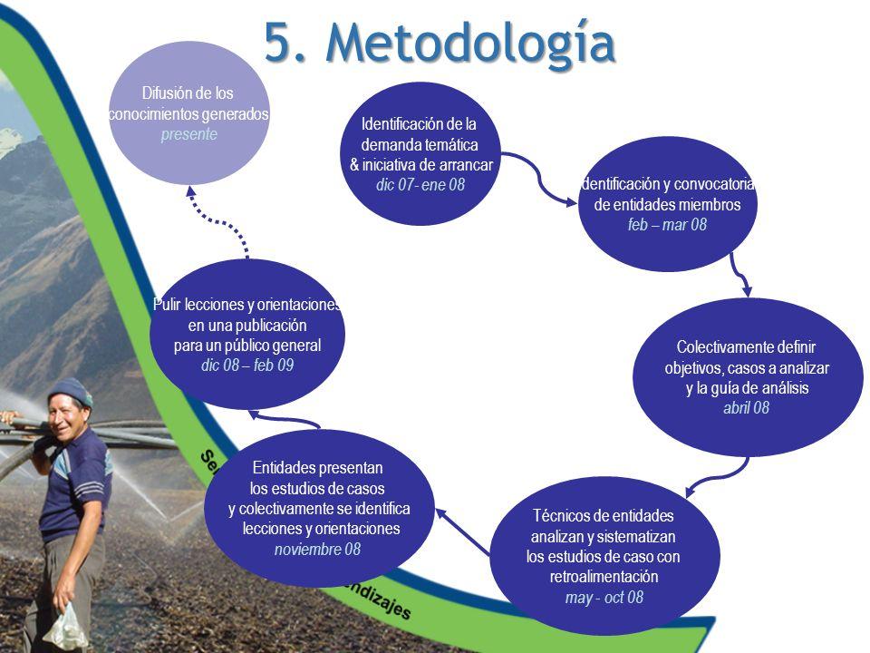 5. Metodología Identificación de la demanda temática & iniciativa de arrancar dic 07- ene 08 Identificación y convocatoria de entidades miembros feb –