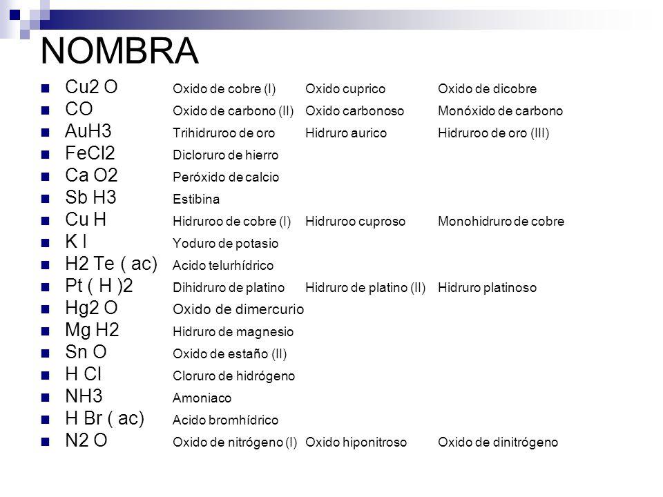 NOMBRA Cu2 O Oxido de cobre (I)Oxido cupricoOxido de dicobre CO Oxido de carbono (II)Oxido carbonosoMonóxido de carbono AuH3 Trihidruroo de oroHidruro