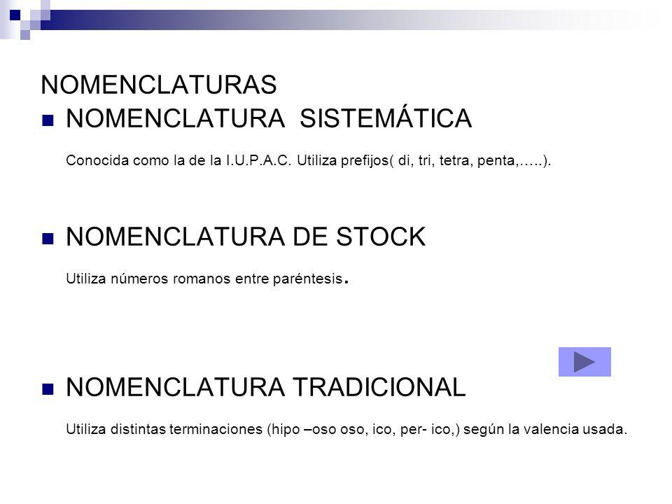 NOMENCLATURAS NOMENCLATURA SISTEMÁTICA Conocida como la de la I.U.P.A.C. Utiliza prefijos( di, tri, tetra, penta,…..). NOMENCLATURA DE STOCK Utiliza n