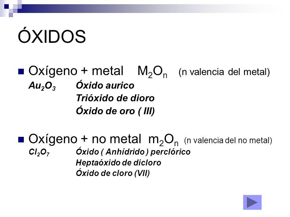 ÓXIDOS Oxígeno + metal M 2 O n (n valencia del metal) Au 2 O 3 Óxido aurico Trióxido de dioro Óxido de oro ( III) Oxígeno + no metal m 2 O n (n valenc