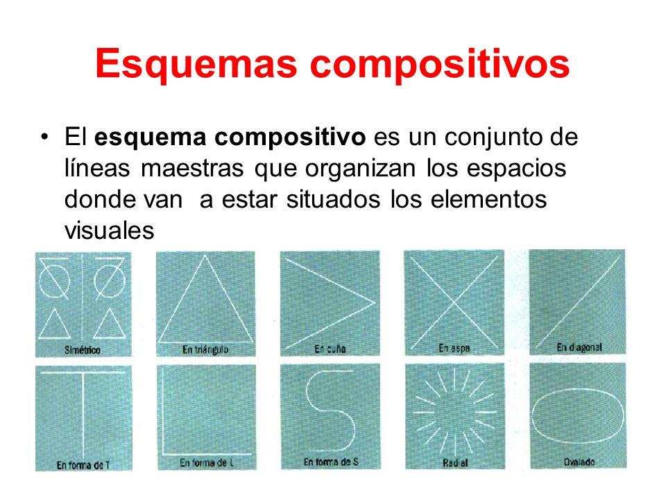 Esquemas compositivos El esquema compositivo es un conjunto de líneas maestras que organizan los espacios donde van a estar situados los elementos vis