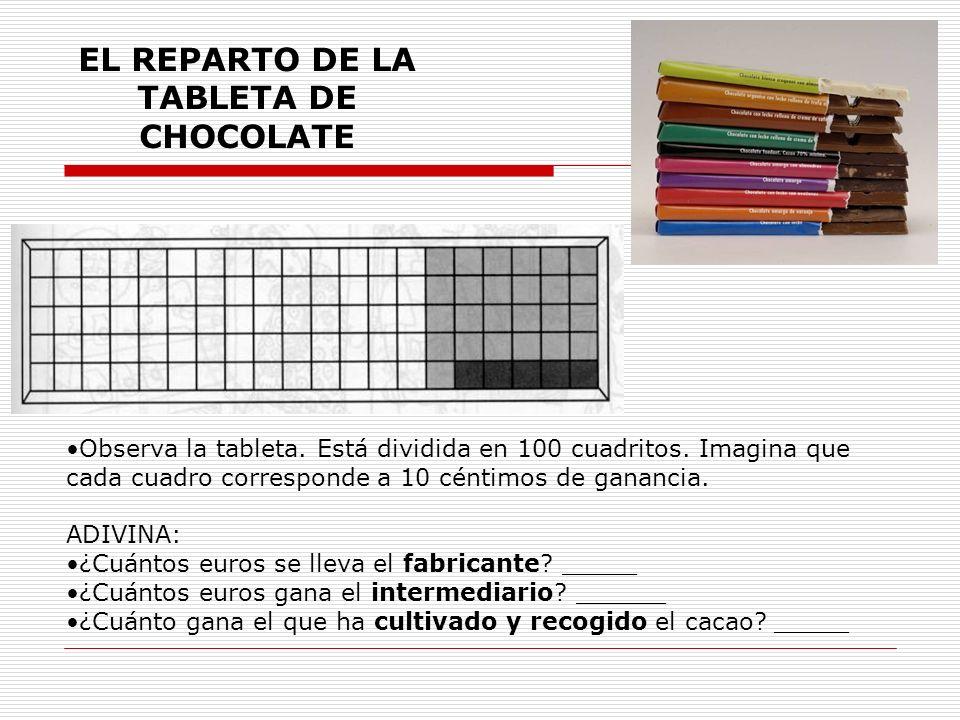 EL REPARTO DE LA TABLETA DE CHOCOLATE Observa la tableta. Está dividida en 100 cuadritos. Imagina que cada cuadro corresponde a 10 céntimos de gananci