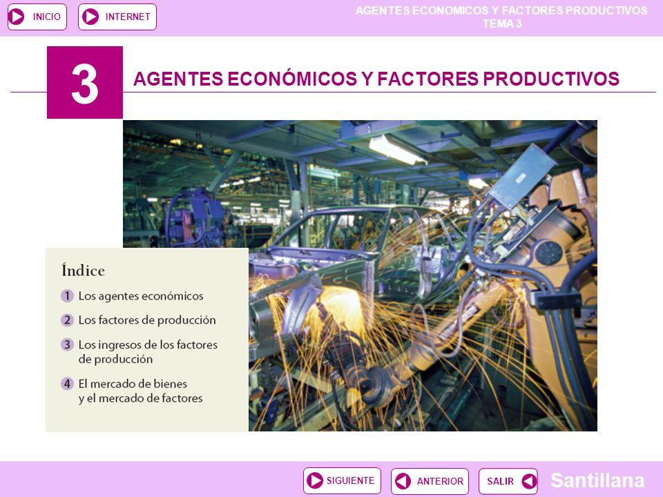 AGENTES ECONOMICOS Y FACTORES PRODUCTIVOS TEMA 3 Santillana ANTERIORSIGUIENTE INICIOINTERNET 3 AGENTES ECONÓMICOS Y FACTORES PRODUCTIVOS