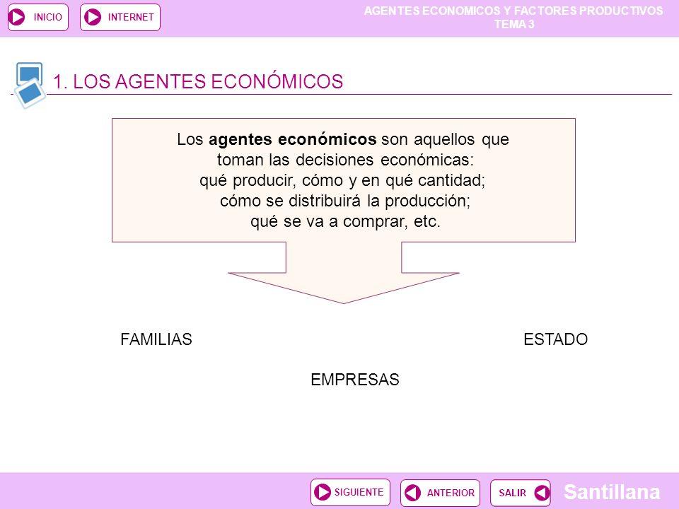 AGENTES ECONOMICOS Y FACTORES PRODUCTIVOS TEMA 3 Santillana ANTERIORSIGUIENTE INICIOINTERNET 1. LOS AGENTES ECONÓMICOS Los agentes económicos son aque