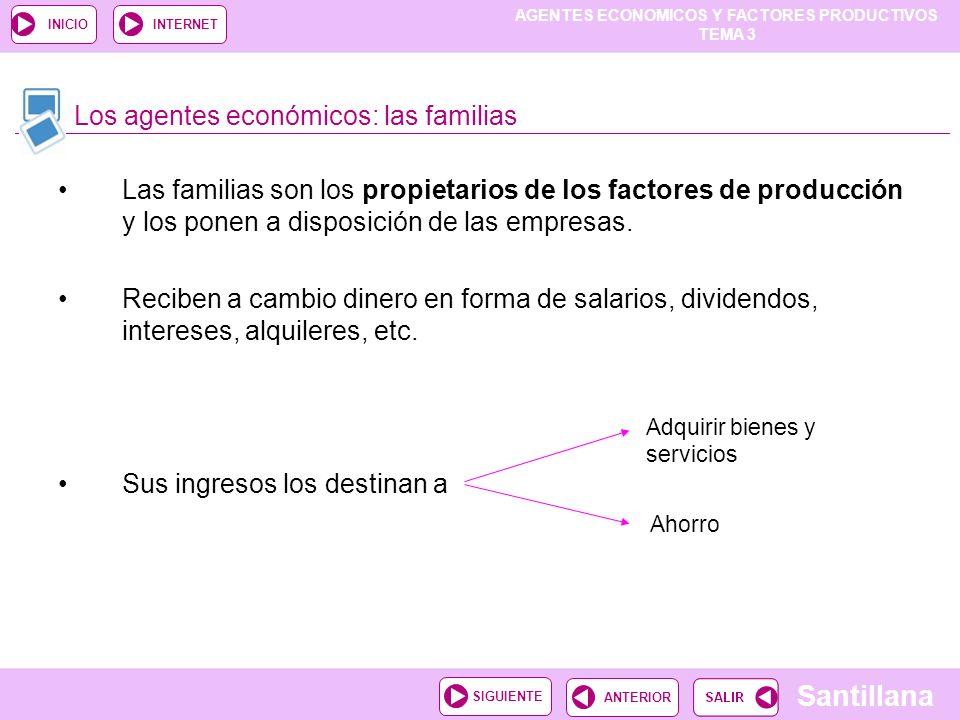 AGENTES ECONOMICOS Y FACTORES PRODUCTIVOS TEMA 3 Santillana ANTERIORSIGUIENTE INICIOINTERNET Los agentes económicos: las familias Las familias son los