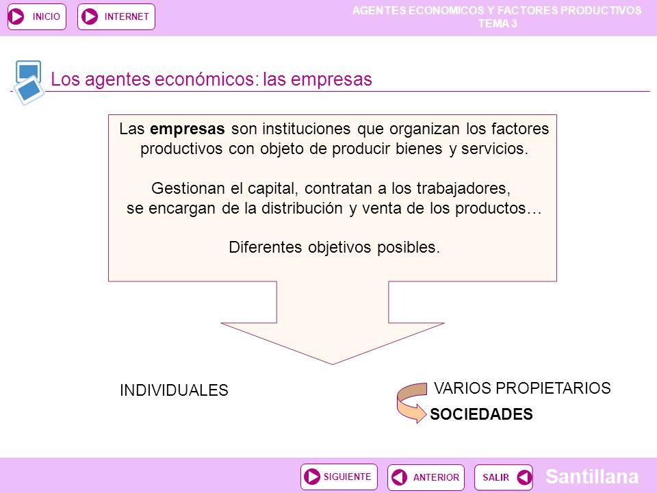 AGENTES ECONOMICOS Y FACTORES PRODUCTIVOS TEMA 3 Santillana ANTERIORSIGUIENTE INICIOINTERNET Los agentes económicos: las empresas Las empresas son ins