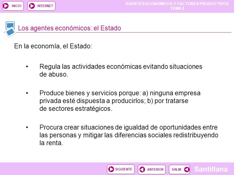 AGENTES ECONOMICOS Y FACTORES PRODUCTIVOS TEMA 3 Santillana ANTERIORSIGUIENTE INICIOINTERNET En la economía, el Estado: Regula las actividades económi