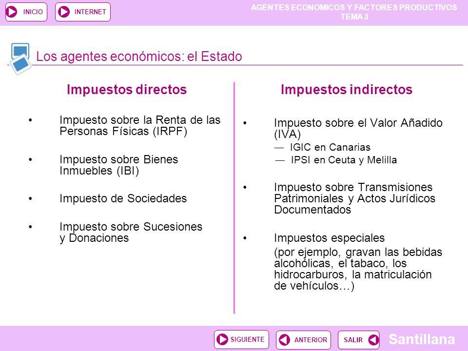 AGENTES ECONOMICOS Y FACTORES PRODUCTIVOS TEMA 3 Santillana ANTERIORSIGUIENTE INICIOINTERNET Impuestos directos Impuesto sobre la Renta de las Persona