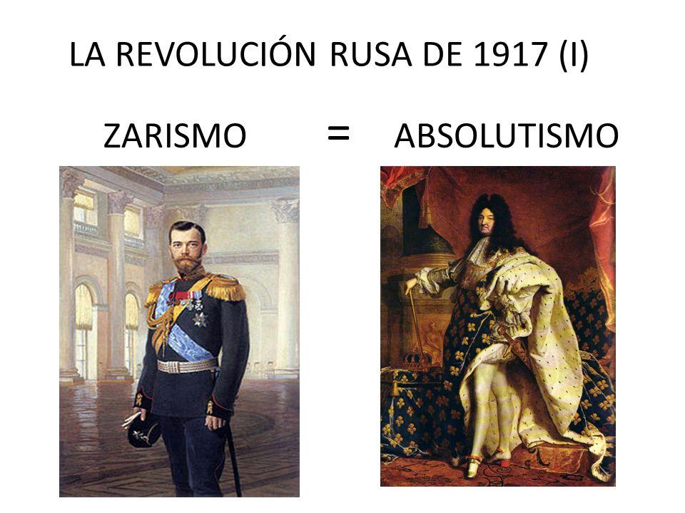 LA REVOLUCIÓN RUSA DE 1917 (I) ZARISMO = ABSOLUTISMO