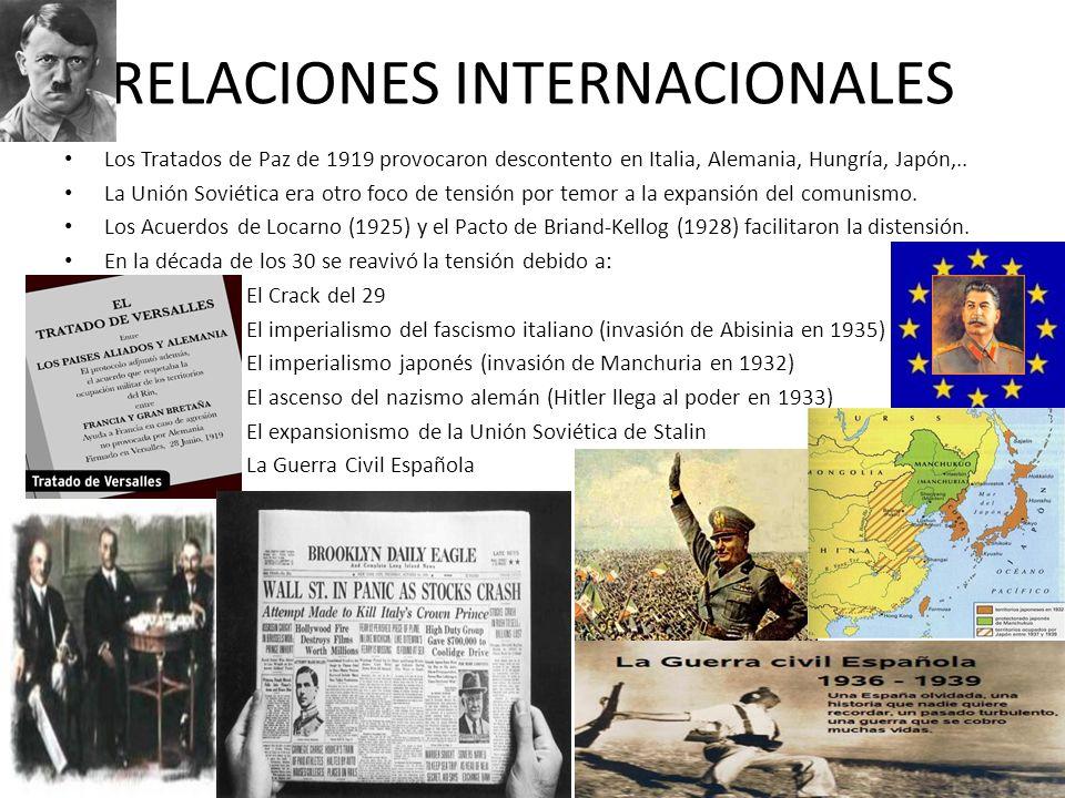 RELACIONES INTERNACIONALES Los Tratados de Paz de 1919 provocaron descontento en Italia, Alemania, Hungría, Japón,.. La Unión Soviética era otro foco