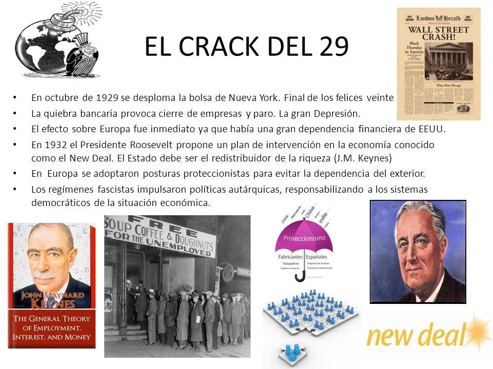 EL CRACK DEL 29 En octubre de 1929 se desploma la bolsa de Nueva York. Final de los felices veinte La quiebra bancaria provoca cierre de empresas y pa