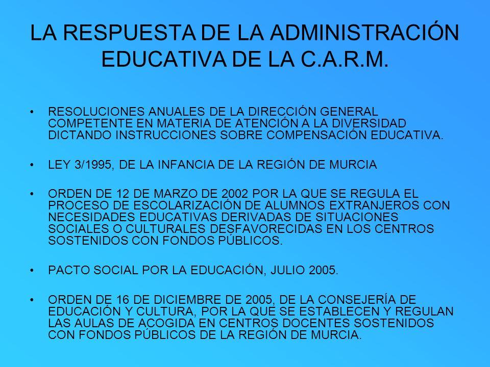 LA RESPUESTA DE LA ADMINISTRACIÓN EDUCATIVA DE LA C.A.R.M. RESOLUCIONES ANUALES DE LA DIRECCIÓN GENERAL COMPETENTE EN MATERIA DE ATENCIÓN A LA DIVERSI