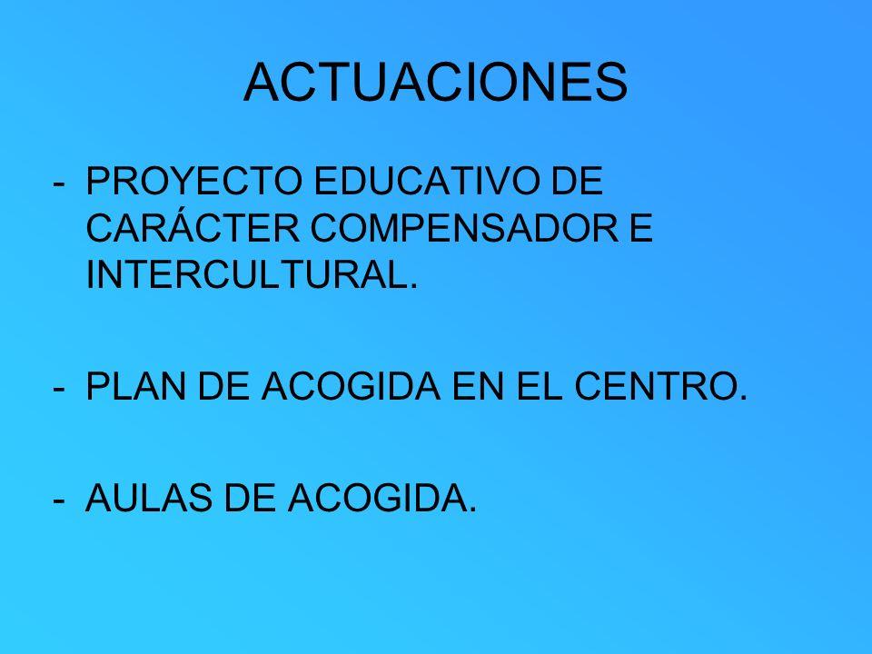 ACTUACIONES -PROYECTO EDUCATIVO DE CARÁCTER COMPENSADOR E INTERCULTURAL. -PLAN DE ACOGIDA EN EL CENTRO. -AULAS DE ACOGIDA.