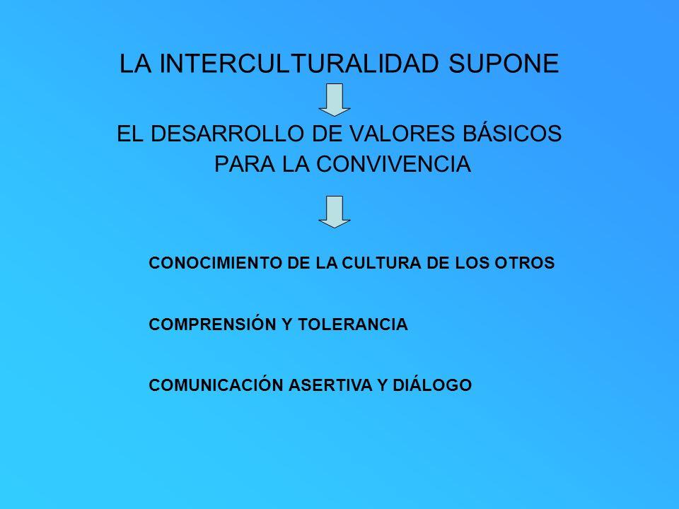 LA INTERCULTURALIDAD SUPONE EL DESARROLLO DE VALORES BÁSICOS PARA LA CONVIVENCIA CONOCIMIENTO DE LA CULTURA DE LOS OTROS COMPRENSIÓN Y TOLERANCIA COMU