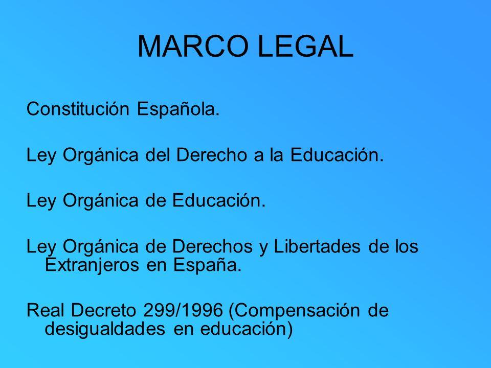 MARCO LEGAL Constitución Española. Ley Orgánica del Derecho a la Educación. Ley Orgánica de Educación. Ley Orgánica de Derechos y Libertades de los Ex
