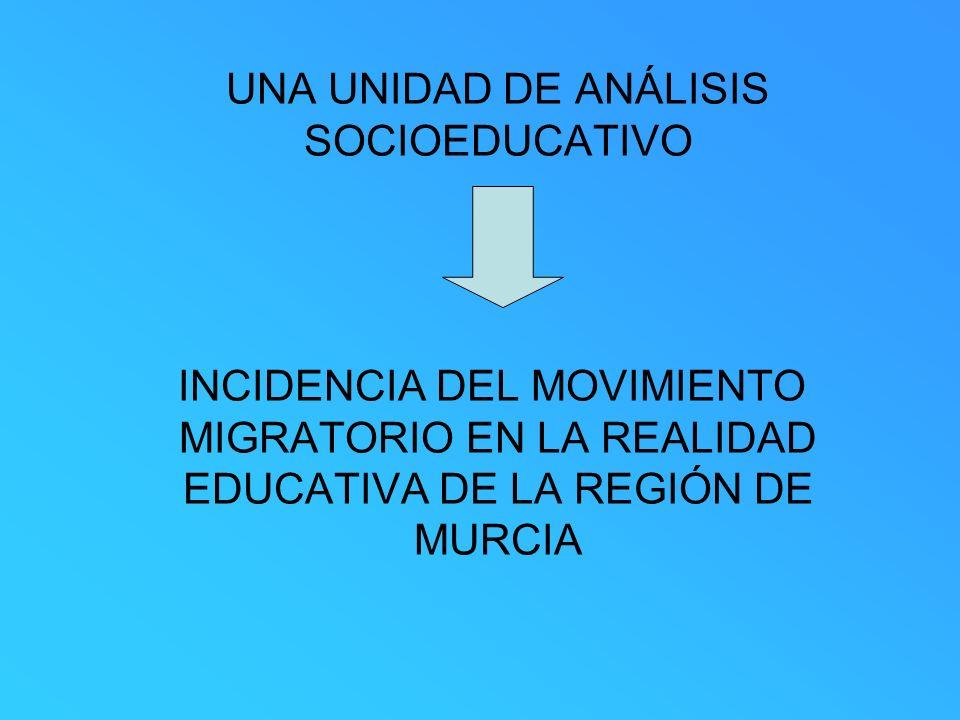 UNA UNIDAD DE ANÁLISIS SOCIOEDUCATIVO INCIDENCIA DEL MOVIMIENTO MIGRATORIO EN LA REALIDAD EDUCATIVA DE LA REGIÓN DE MURCIA
