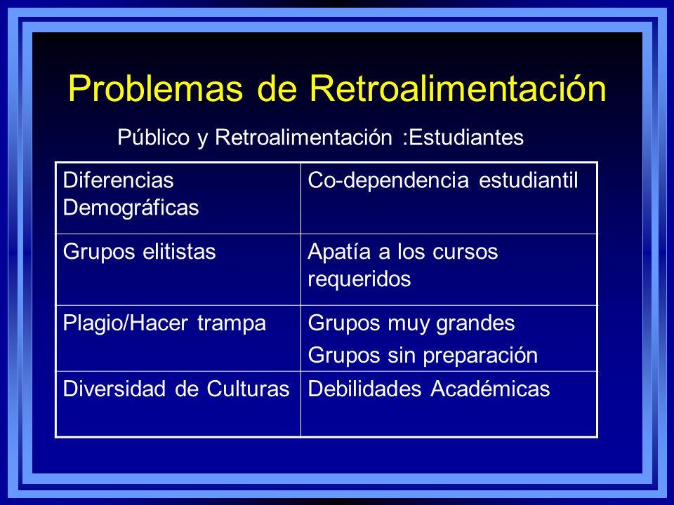 Problemas de Retroalimentación Público y Retroalimentación :Estudiantes Diferencias Demográficas Co-dependencia estudiantil Grupos elitistasApatía a l