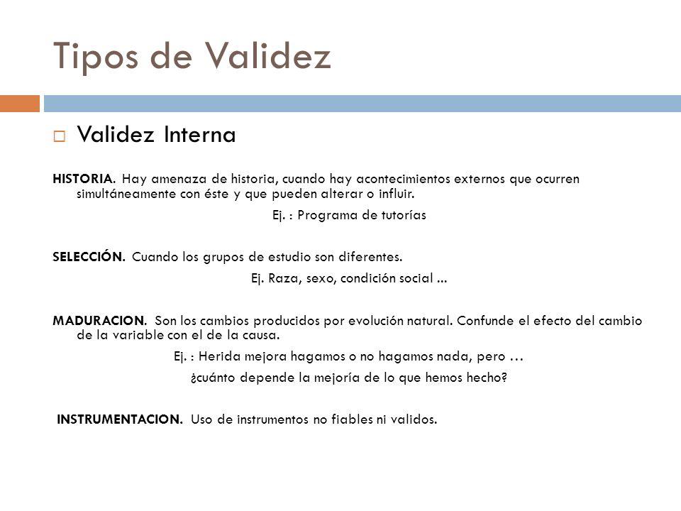 Tipos de Validez Validez Interna EFECTOS RELATIVOS DE LA PRE-PRUEBA.