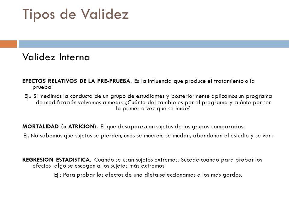 Tipos de Validez Validez Interna ACTITUDES DEL SUJETO (bias) Es la influencia que produce el tratamiento o la prueba Ej.: Los prejuicios y las preconcepciones pueden amenazar la validez.