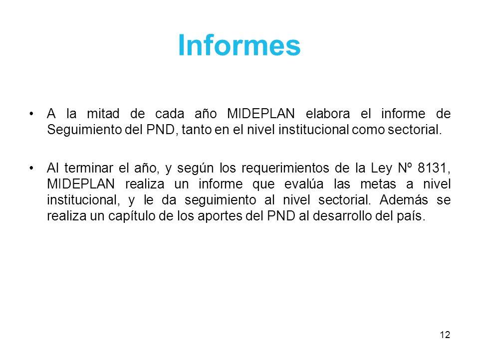 12 Informes A la mitad de cada año MIDEPLAN elabora el informe de Seguimiento del PND, tanto en el nivel institucional como sectorial. Al terminar el