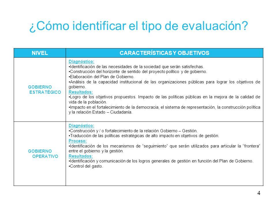 4 ¿Cómo identificar el tipo de evaluación? NIVELCARACTERÍSTICAS Y OBJETIVOS GOBIERNO ESTRATÉGICO Diagnóstico: Identificación de las necesidades de la