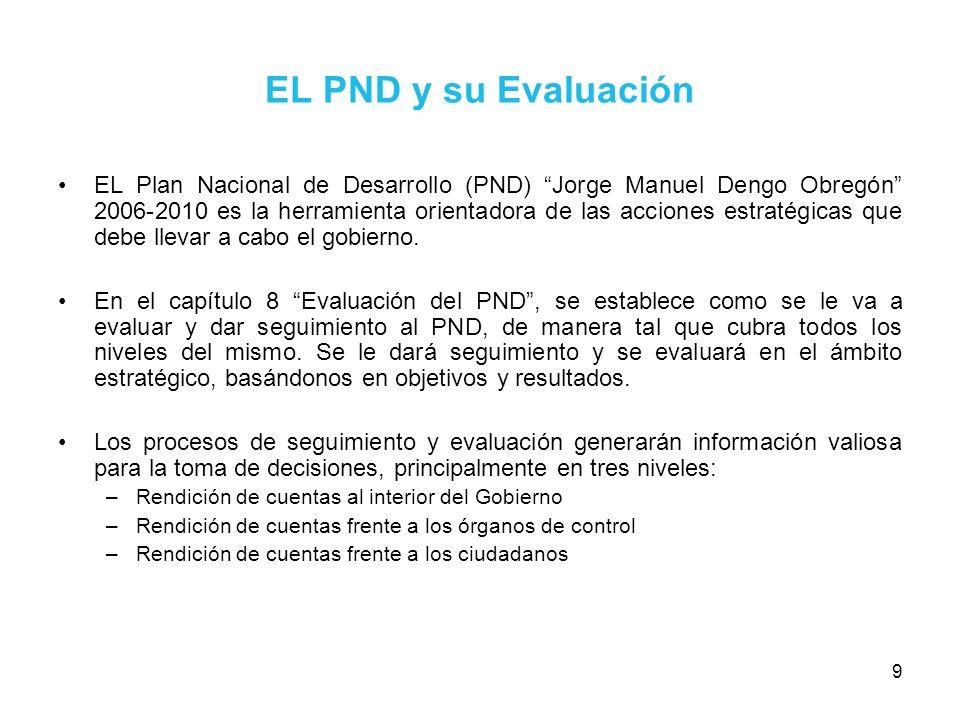 9 EL PND y su Evaluación EL Plan Nacional de Desarrollo (PND) Jorge Manuel Dengo Obregón 2006-2010 es la herramienta orientadora de las acciones estra