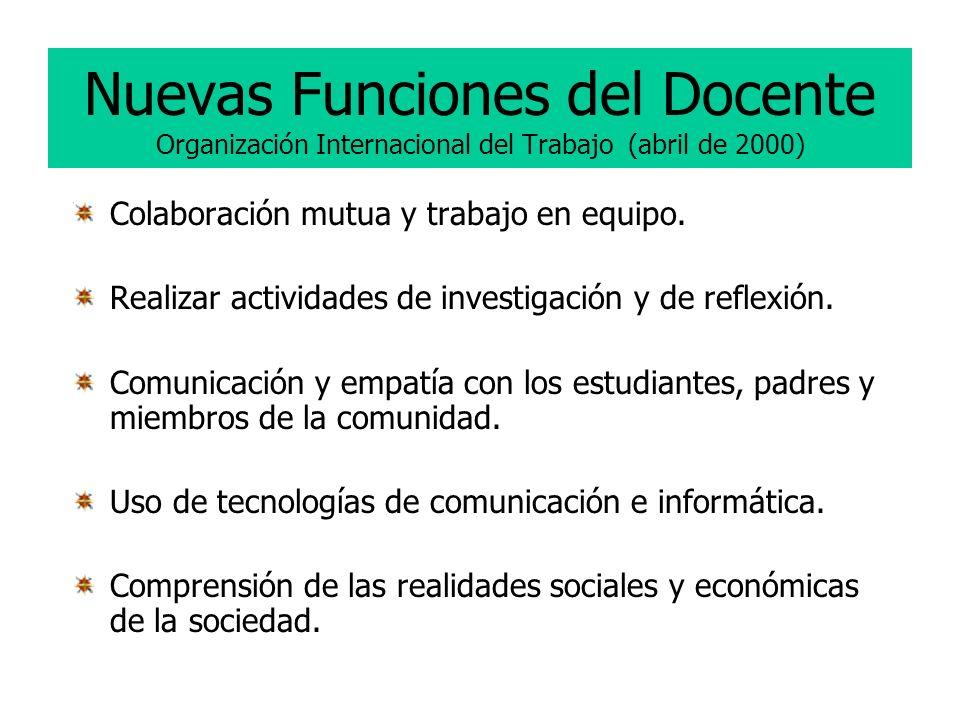 Nuevas Funciones del Docente Organización Internacional del Trabajo (abril de 2000) Colaboración mutua y trabajo en equipo. Realizar actividades de in