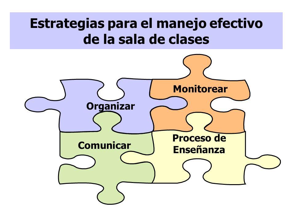 Estrategias para el manejo efectivo de la sala de clases Organizar Comunicar Monitorear Proceso de Enseñanza