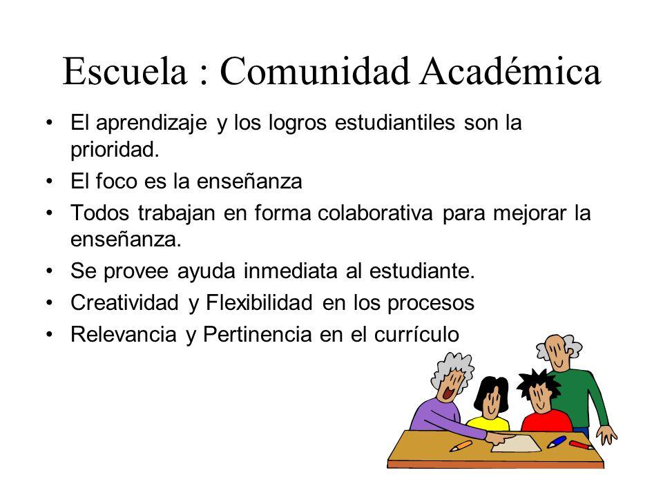 Escuela : Comunidad Académica El aprendizaje y los logros estudiantiles son la prioridad. El foco es la enseñanza Todos trabajan en forma colaborativa