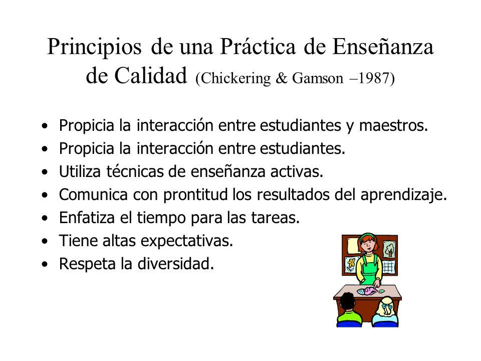 Principios de una Práctica de Enseñanza de Calidad (Chickering & Gamson –1987) Propicia la interacción entre estudiantes y maestros. Propicia la inter